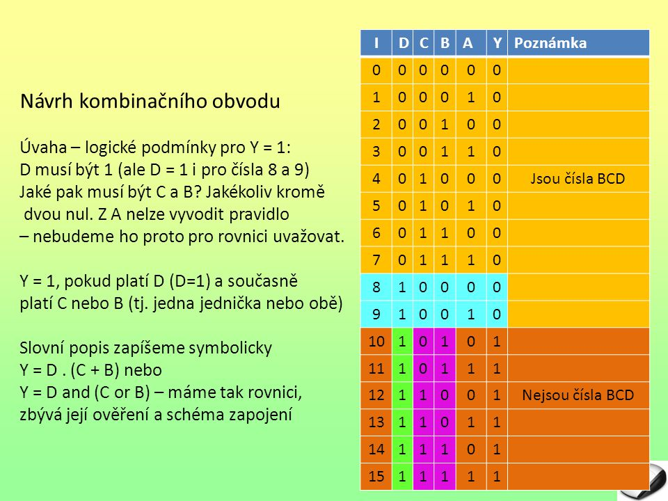 Návrh kombinačního obvodu