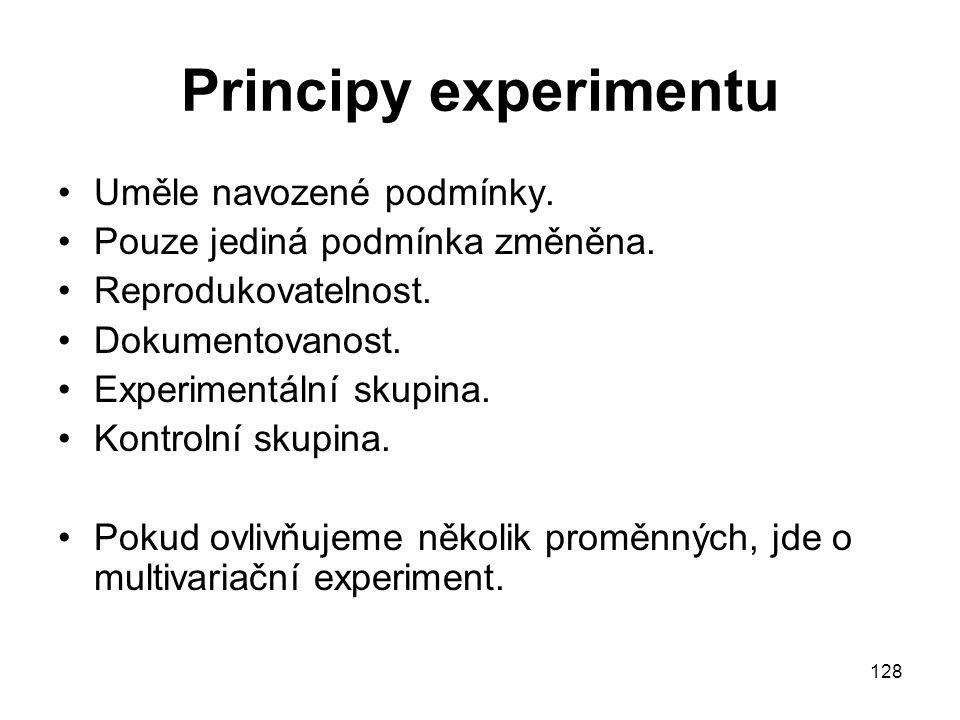 Principy experimentu Uměle navozené podmínky.