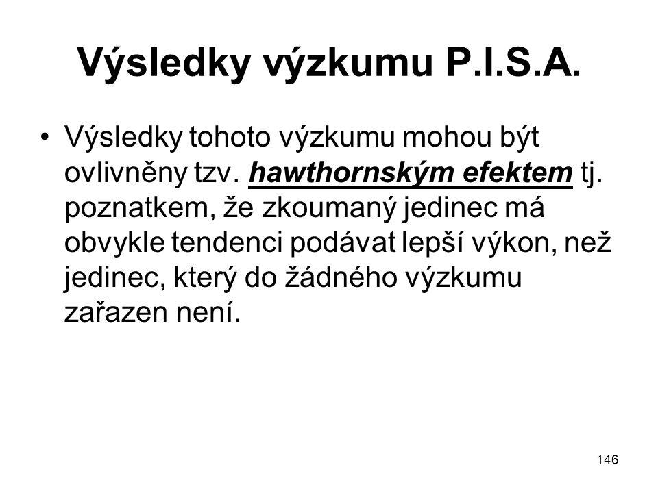 Výsledky výzkumu P.I.S.A.