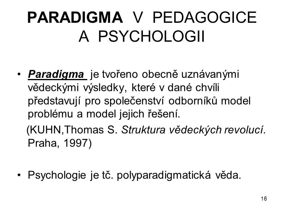 PARADIGMA V PEDAGOGICE A PSYCHOLOGII