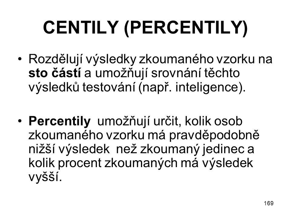 CENTILY (PERCENTILY) Rozdělují výsledky zkoumaného vzorku na sto částí a umožňují srovnání těchto výsledků testování (např. inteligence).