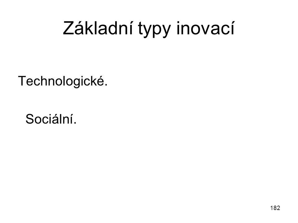 Základní typy inovací Technologické. Sociální.