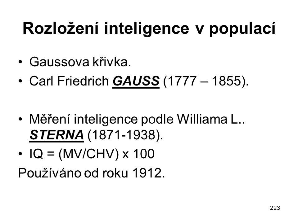 Rozložení inteligence v populací