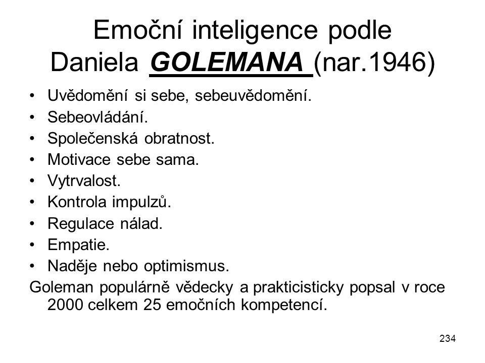 Emoční inteligence podle Daniela GOLEMANA (nar.1946)