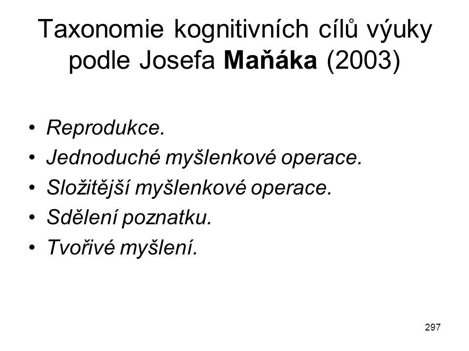 Taxonomie kognitivních cílů výuky podle Josefa Maňáka (2003)