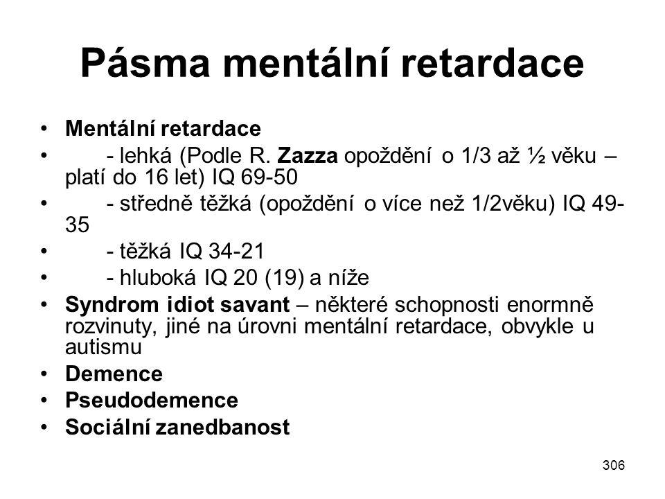 Pásma mentální retardace