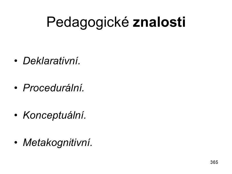 Pedagogické znalosti Deklarativní. Procedurální. Konceptuální.