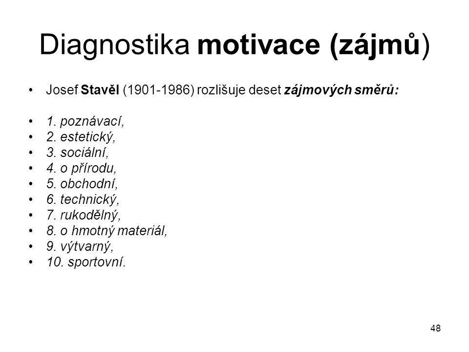 Diagnostika motivace (zájmů)