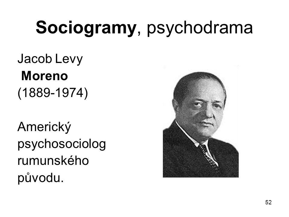 Sociogramy, psychodrama