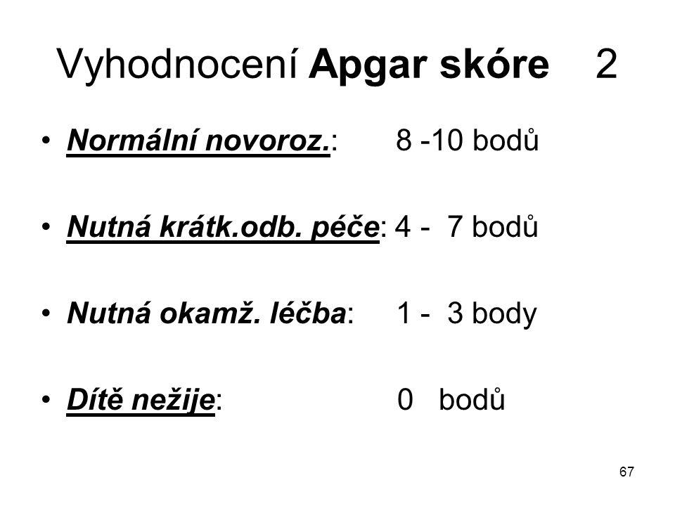 Vyhodnocení Apgar skóre 2