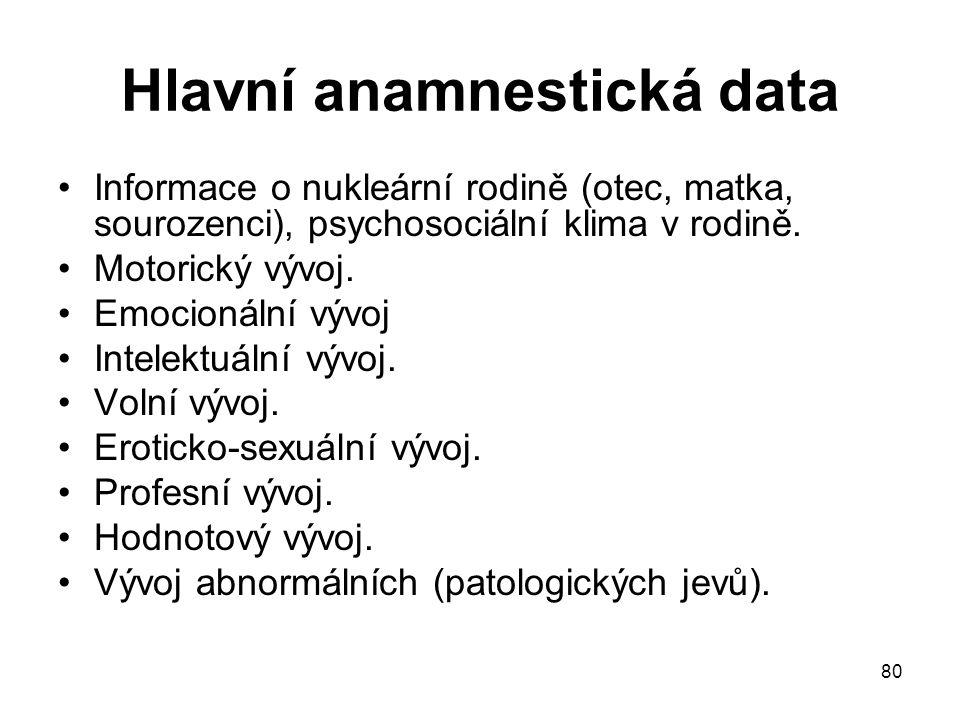 Hlavní anamnestická data
