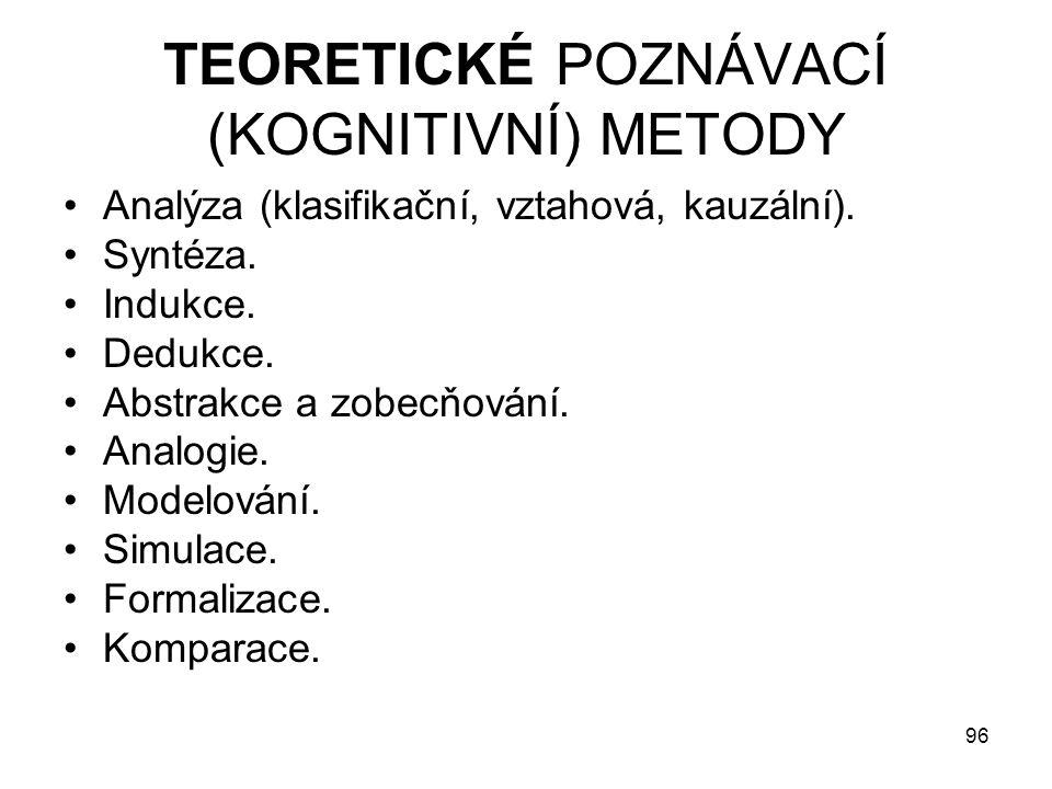 TEORETICKÉ POZNÁVACÍ (KOGNITIVNÍ) METODY