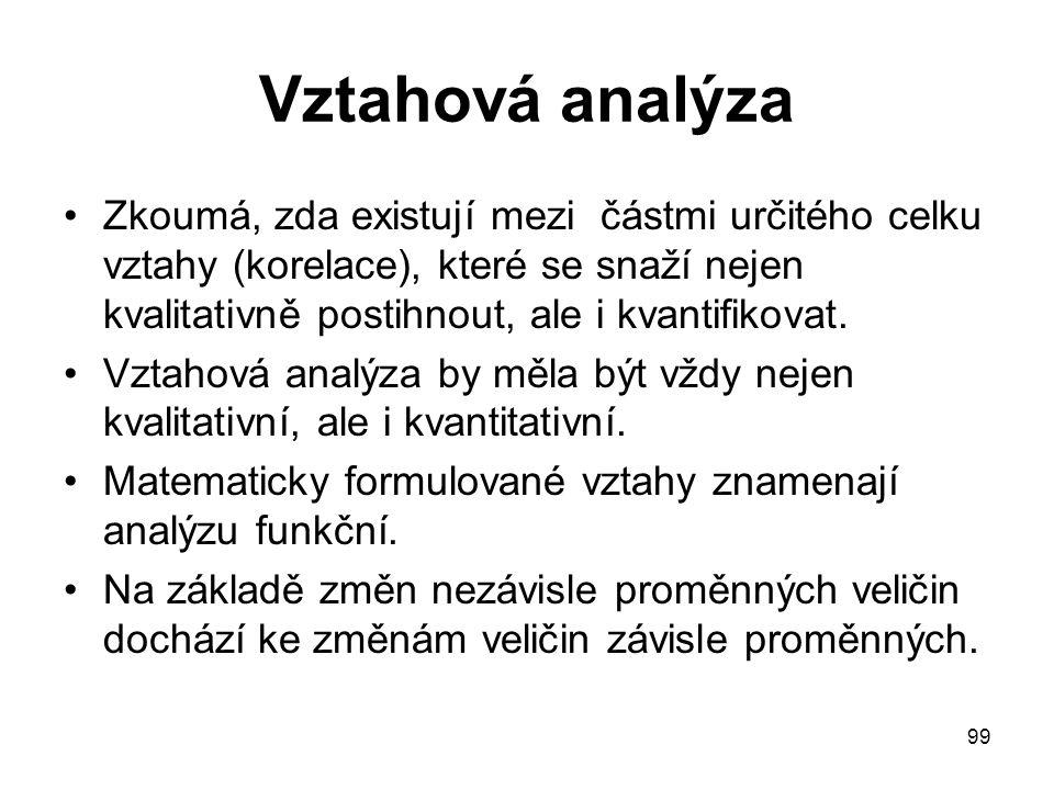 Vztahová analýza