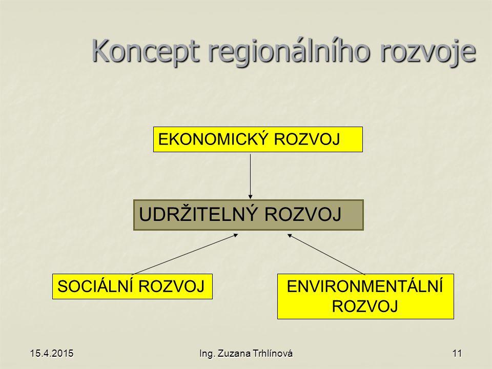 Koncept regionálního rozvoje