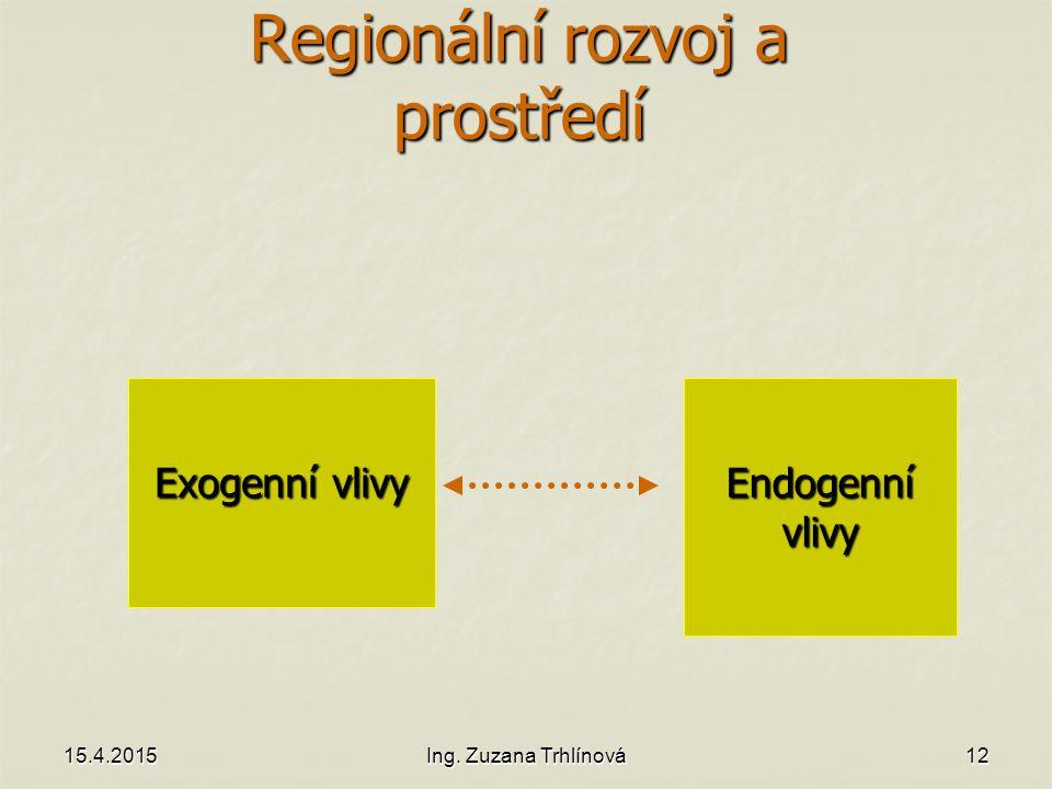 Regionální rozvoj a prostředí