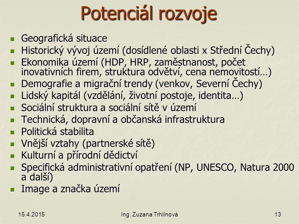 Potenciál rozvoje Geografická situace