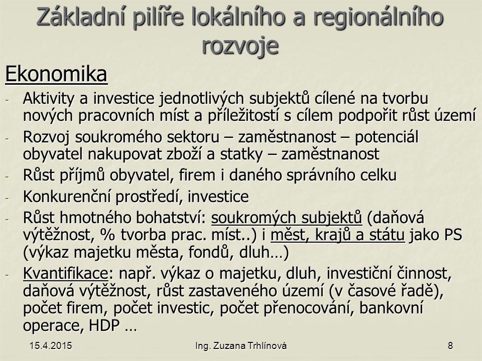 Základní pilíře lokálního a regionálního rozvoje