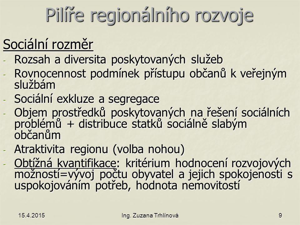 Pilíře regionálního rozvoje