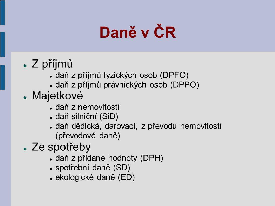 Daně v ČR Z příjmů Majetkové Ze spotřeby