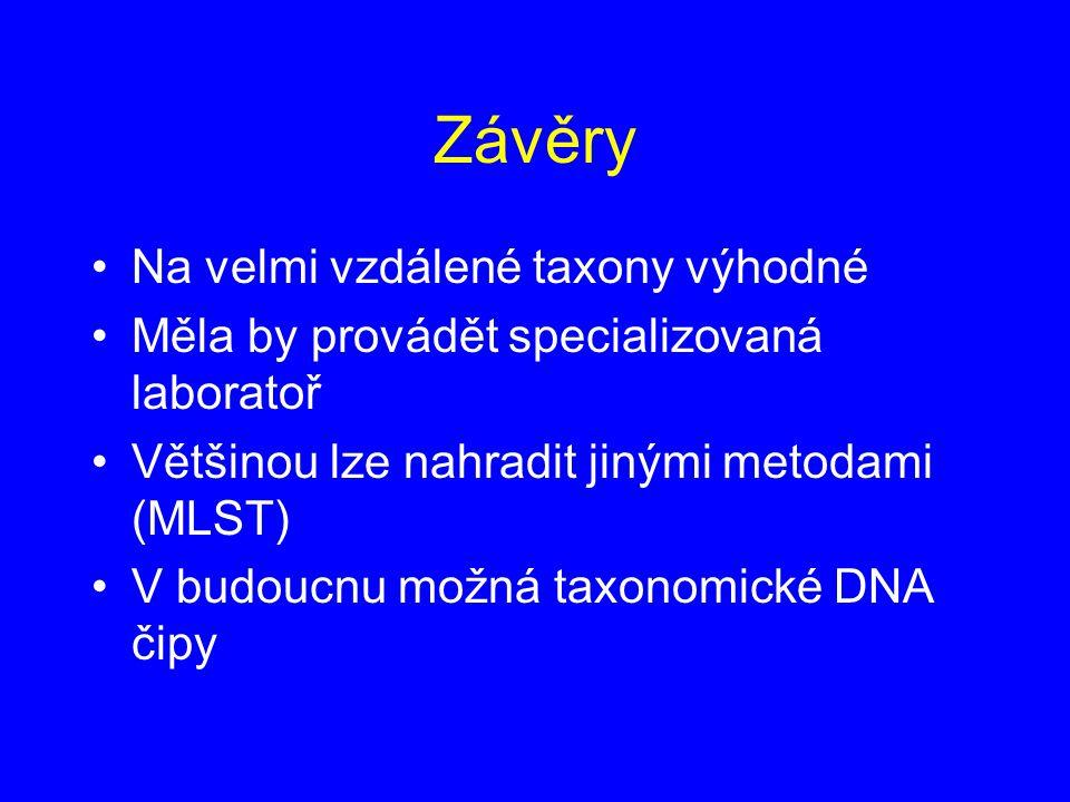 Závěry Na velmi vzdálené taxony výhodné