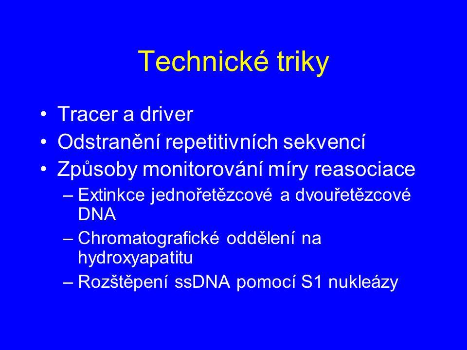 Technické triky Tracer a driver Odstranění repetitivních sekvencí