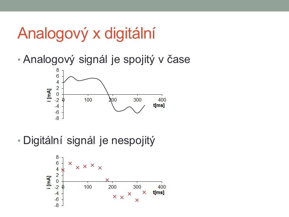 Analogový x digitální Analogový signál je spojitý v čase