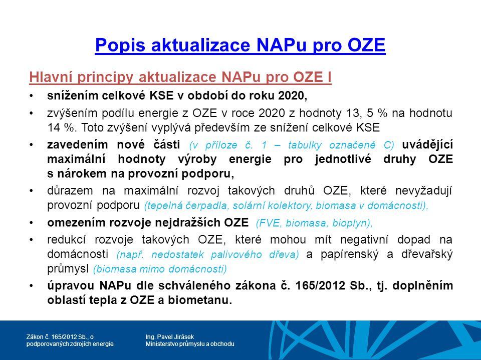 Popis aktualizace NAPu pro OZE