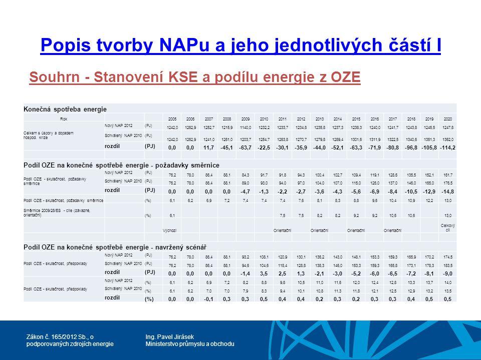 Popis tvorby NAPu a jeho jednotlivých částí I