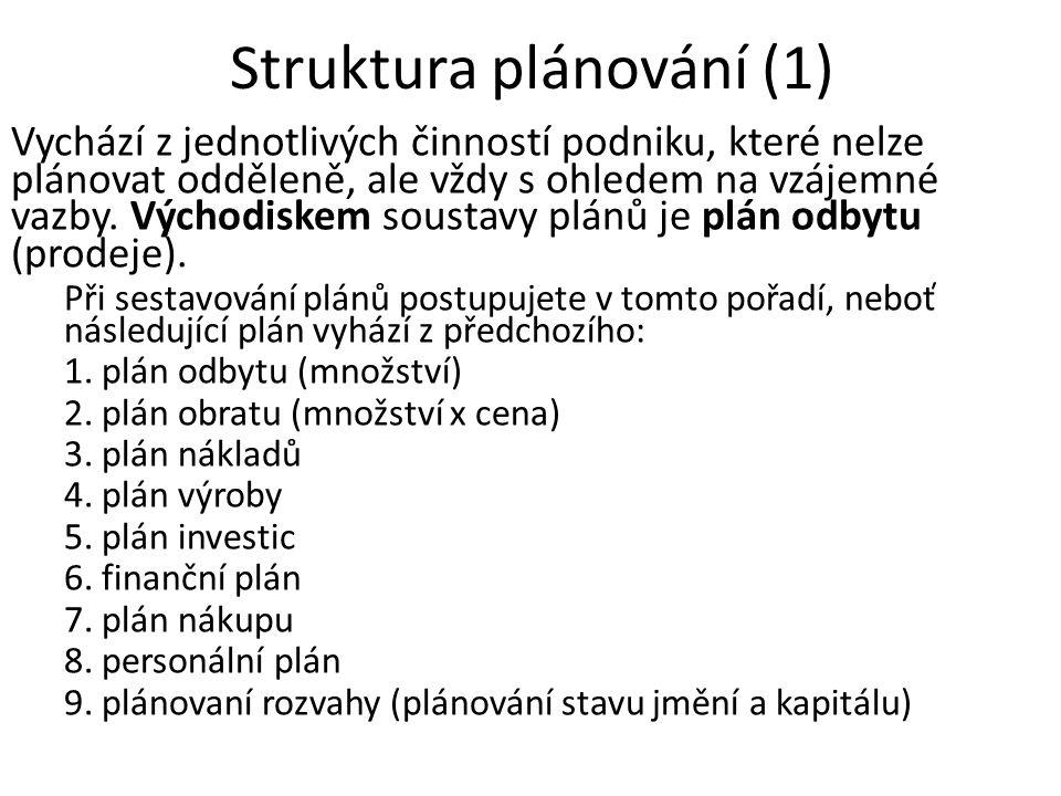 Struktura plánování (1)