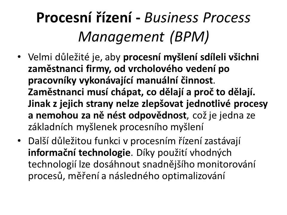 Procesní řízení - Business Process Management (BPM)