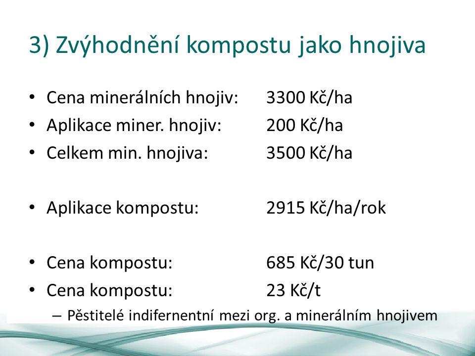 3) Zvýhodnění kompostu jako hnojiva