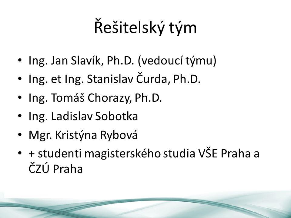 Řešitelský tým Ing. Jan Slavík, Ph.D. (vedoucí týmu)