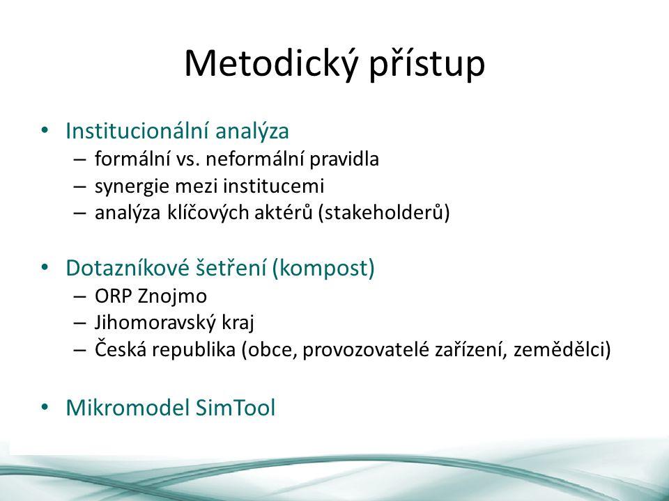 Metodický přístup Institucionální analýza