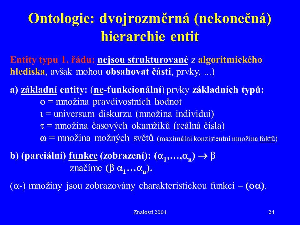 Ontologie: dvojrozměrná (nekonečná) hierarchie entit