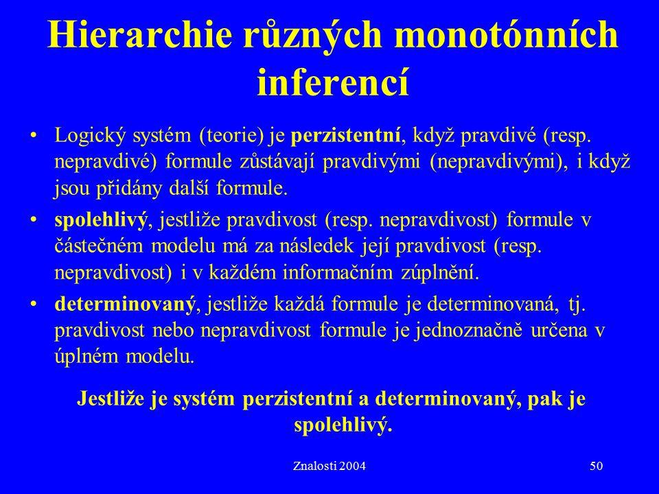 Hierarchie různých monotónních inferencí
