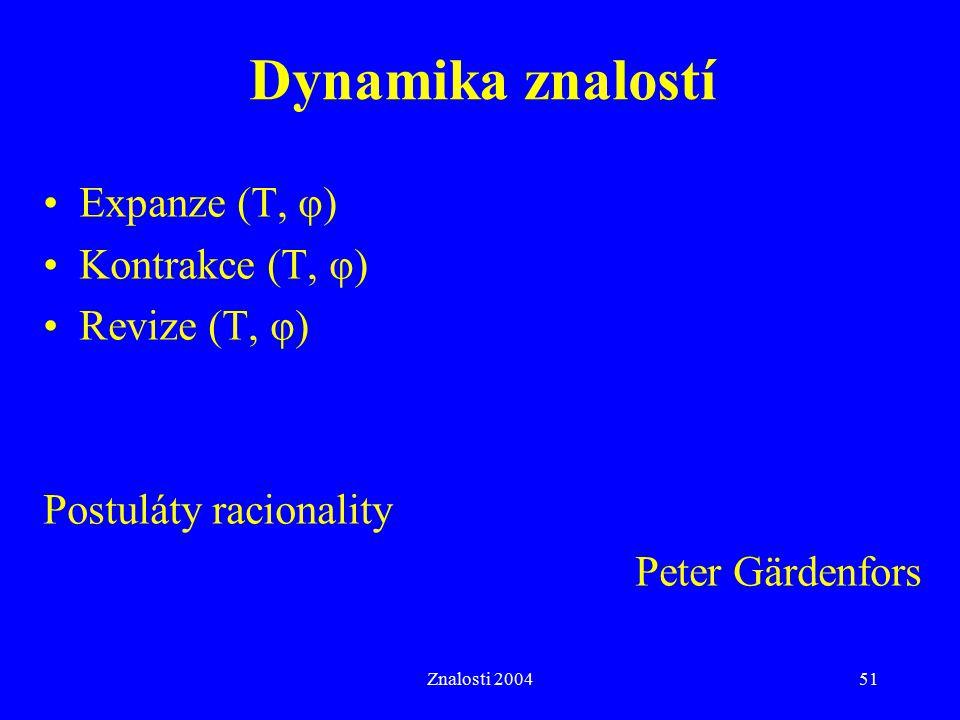 Dynamika znalostí Expanze (T, φ) Kontrakce (T, φ) Revize (T, φ)