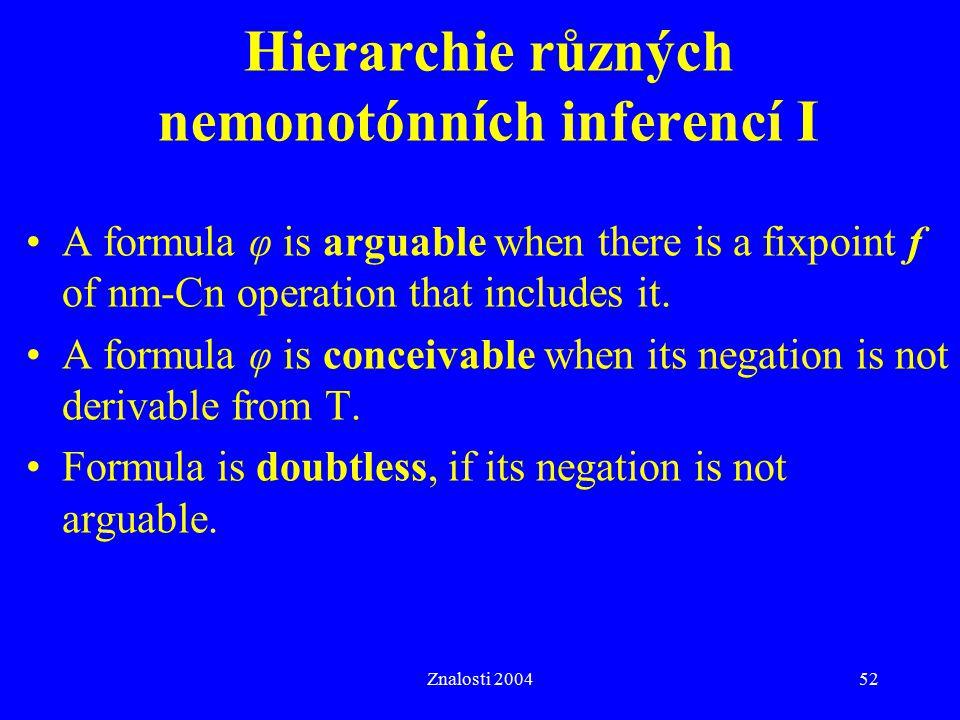 Hierarchie různých nemonotónních inferencí I