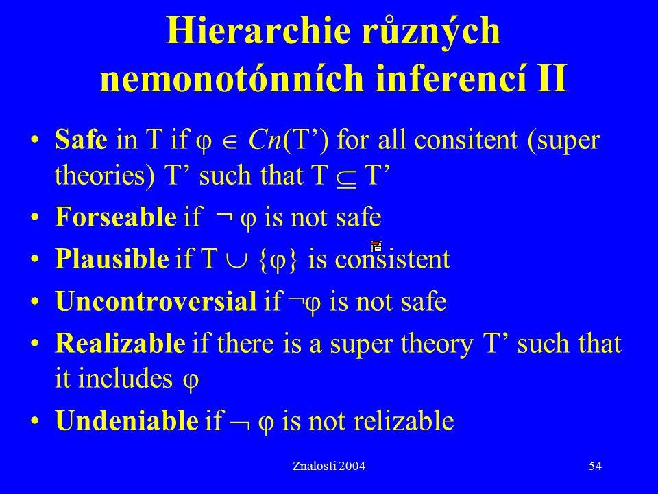 Hierarchie různých nemonotónních inferencí II