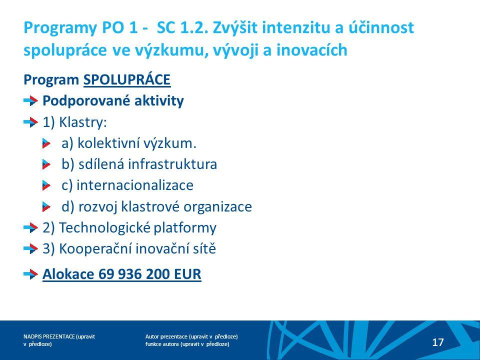 Programy PO 1 - SC 1.2. Zvýšit intenzitu a účinnost spolupráce ve výzkumu, vývoji a inovacích