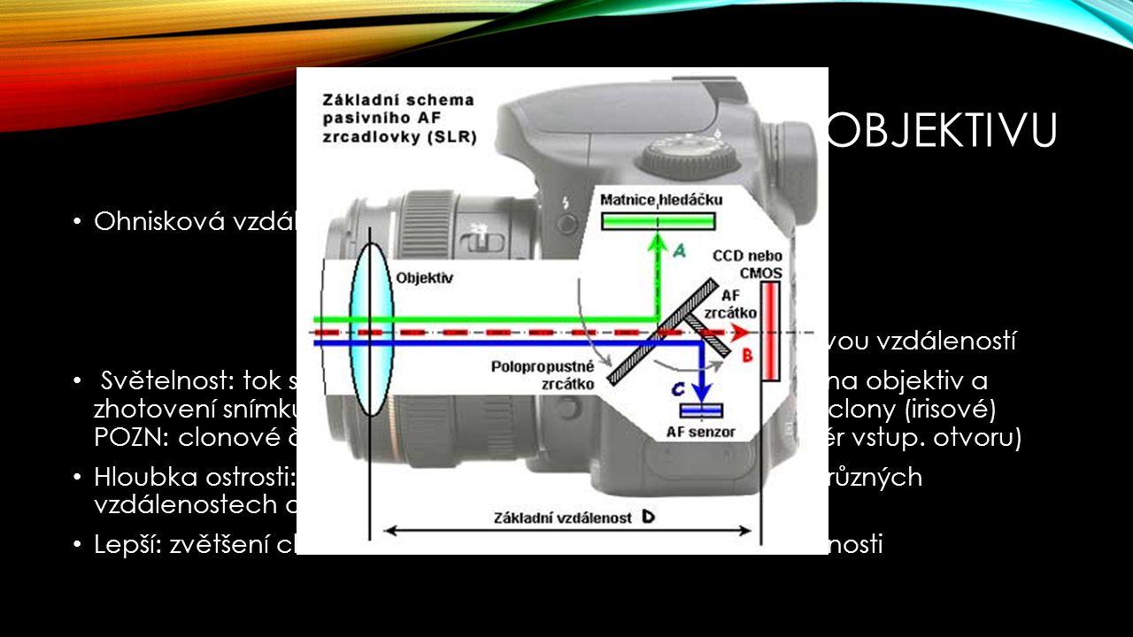 Základní parametry objektivu