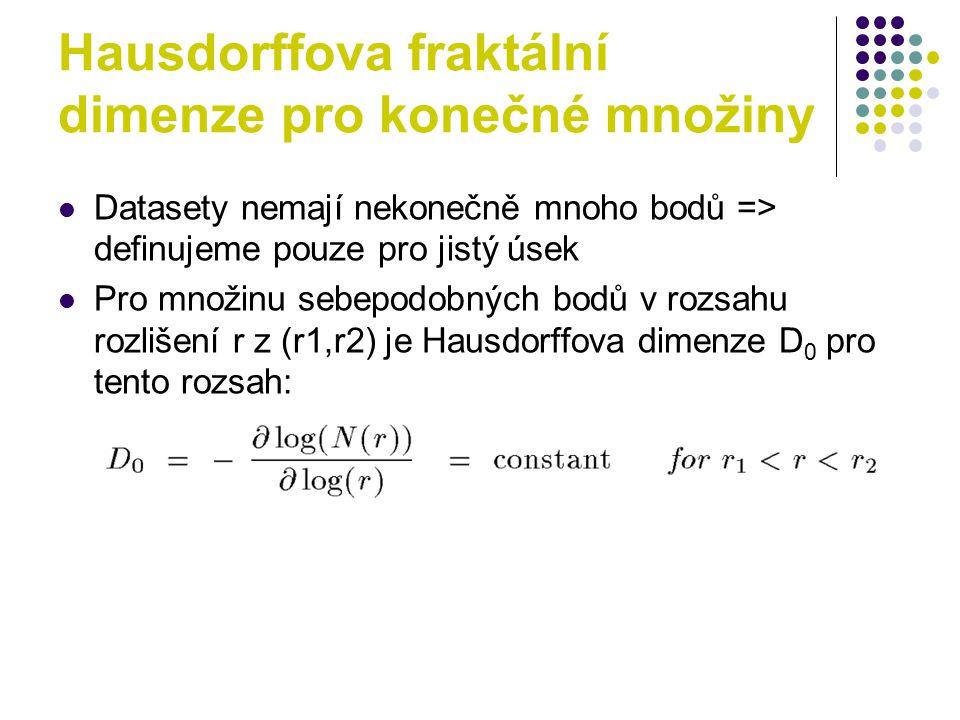 Hausdorffova fraktální dimenze pro konečné množiny