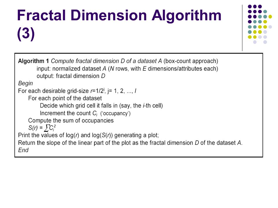 Fractal Dimension Algorithm (3)