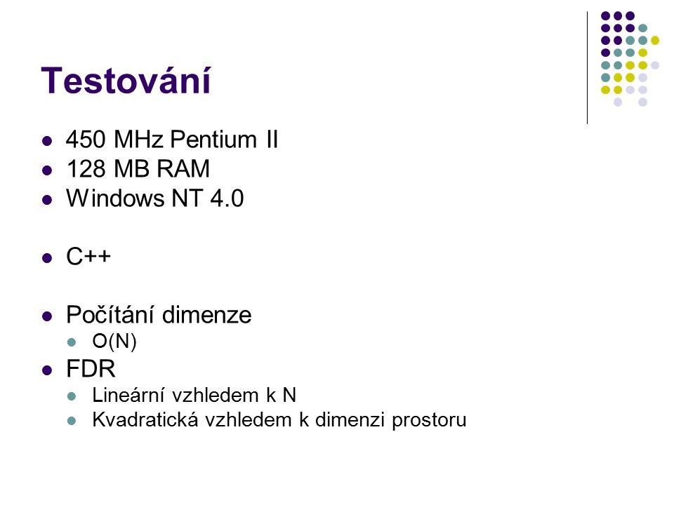 Testování 450 MHz Pentium II 128 MB RAM Windows NT 4.0 C++