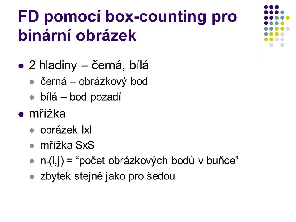 FD pomocí box-counting pro binární obrázek
