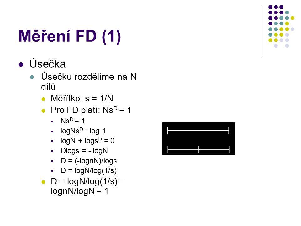 Měření FD (1) Úsečka Úsečku rozdělíme na N dílů Měřítko: s = 1/N