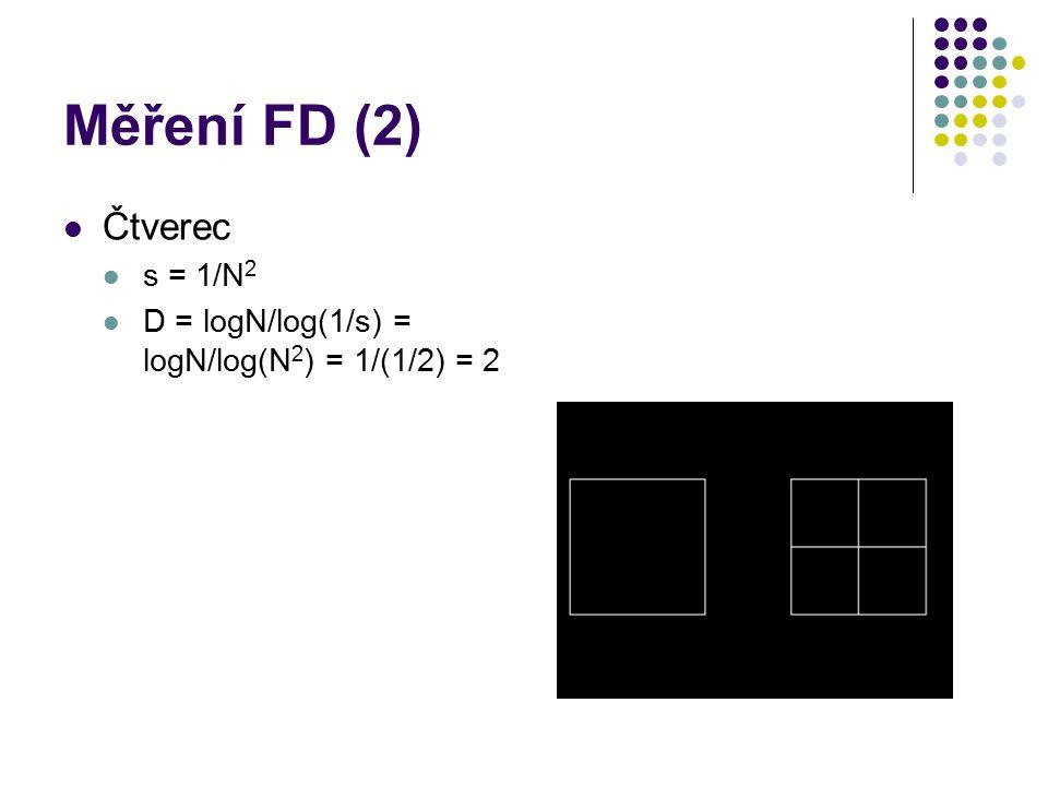 Měření FD (2) Čtverec s = 1/N2