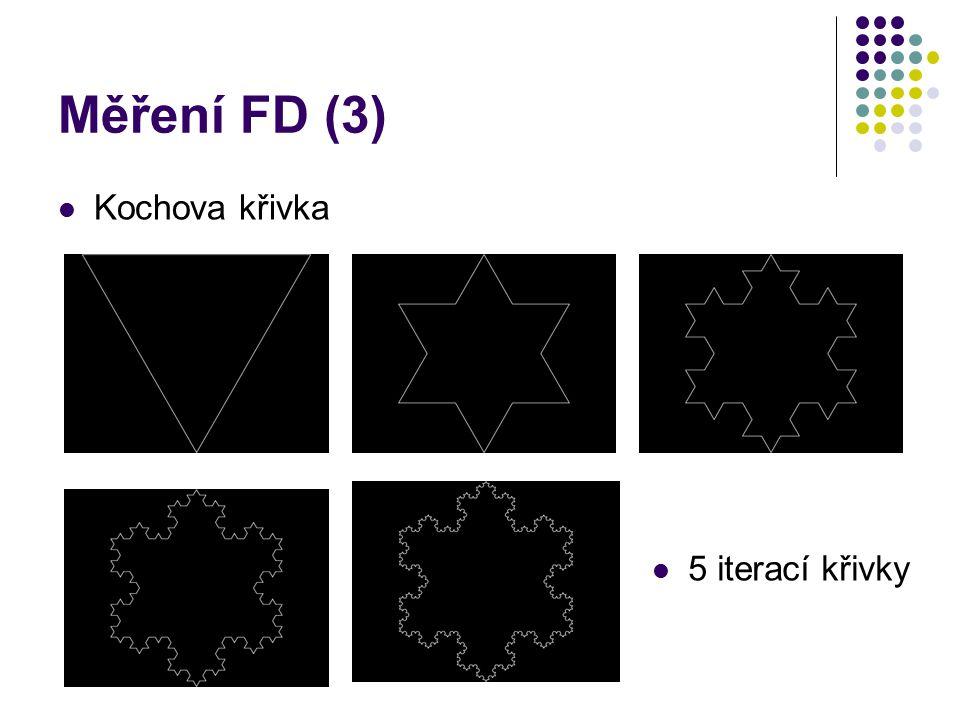 Měření FD (3) Kochova křivka 5 iterací křivky