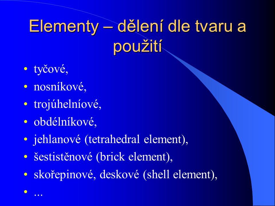 Elementy – dělení dle tvaru a použití