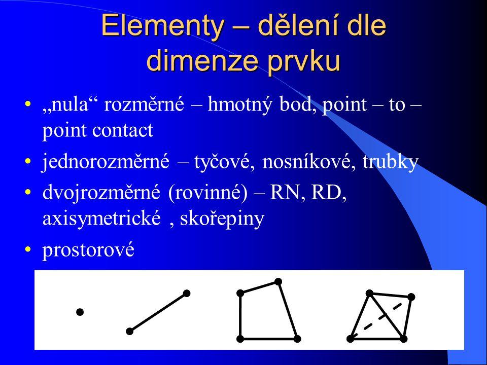Elementy – dělení dle dimenze prvku