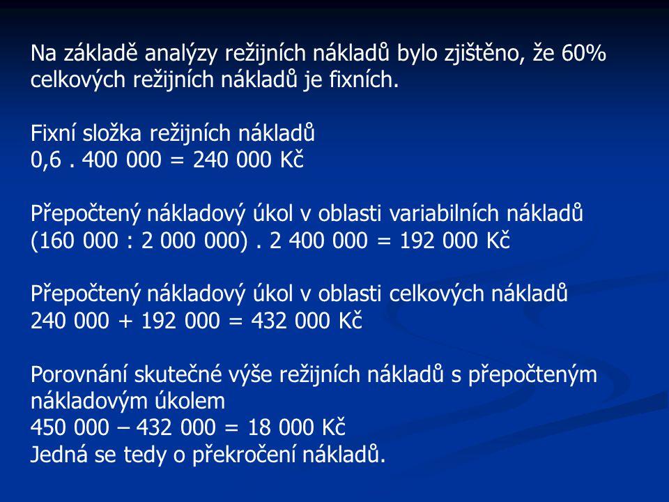 Na základě analýzy režijních nákladů bylo zjištěno, že 60% celkových režijních nákladů je fixních.